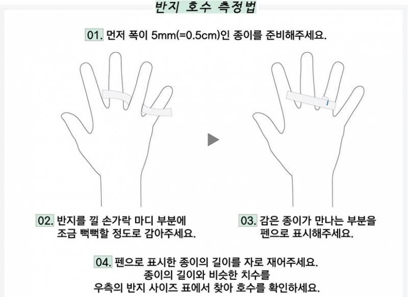 방탄소년단) 태태 실반지 공구2차 합니다!! (폼작성) | 인스티즈