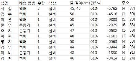 방탄소년단) 💜스메랄도 각인 목걸이 공구자 확인 명단💜 | 인스티즈