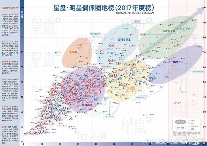 한한령 터져도 중국인기는 더커지는듯한 한국아이돌 | 인스티즈