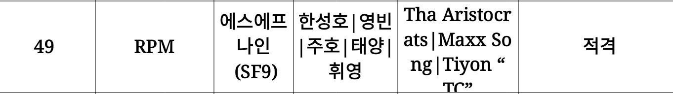 애들아 방송 심의 떴는데ㅋㅋㅋㅋㅋㅋㅋㅋ... | 인스티즈