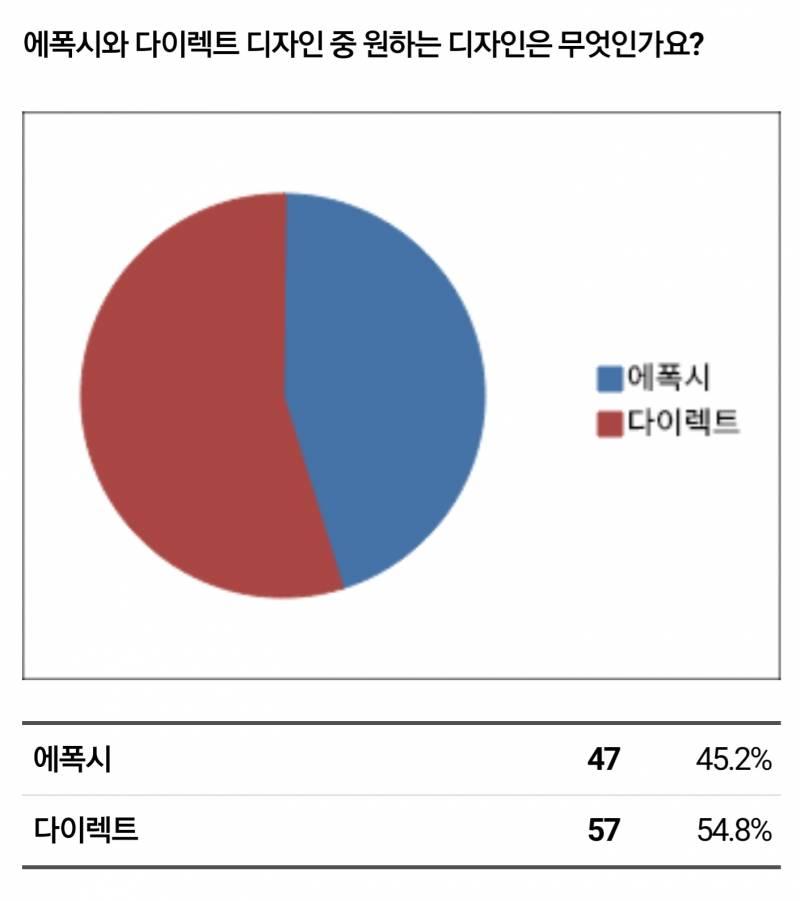 방탄소년단) KORE 그립톡 수량조사 중간 공지입니다🐳 | 인스티즈