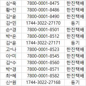 방탄소년단) 📒포카 속지 공구 배송공지 및 송장번호   인스티즈