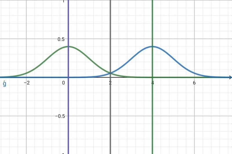 수학 (나형) 출제 예상 | 인스티즈