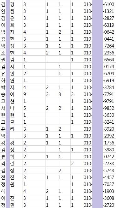 방탄소년단) 폰스트랩 최종 명단 필독‼️‼️ | 인스티즈