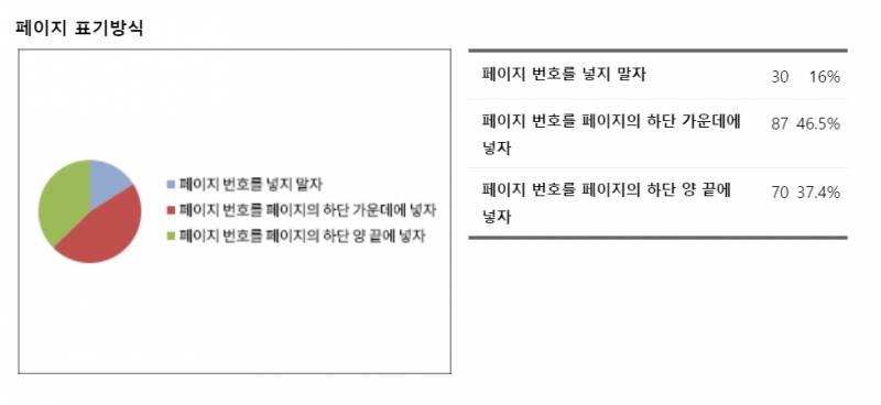 방탄소년단) 명언북 예이예이예~또 공지~ | 인스티즈