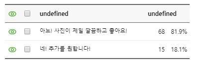방탄소년단) 🔊 네버마인드 볼캡 진행 & 디자인 공지 🔊 | 인스티즈