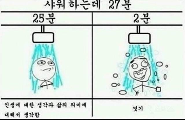 남자가 샤워하는데 27분이나 걸리는 이유 | 인스티즈