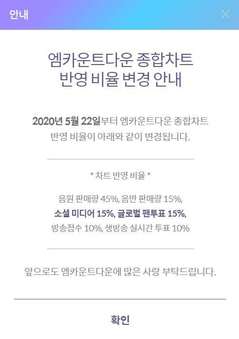 엠넷, 엠카운트다운 종합차트 반영 비율 변경 안내 | 인스티즈