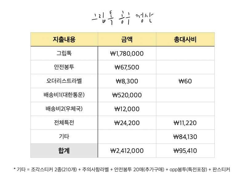 방탄소년단) 💖데이드림 & 화양연화 그립톡💖 배송완료 공지 및 정산   인스티즈