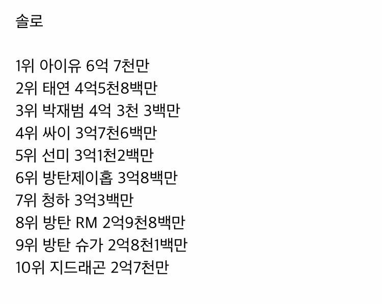 [정보/소식] 한국 솔로 걸그룹 보이그룹 스포티파이 누적 스트리밍 순위라는데 | 인스티즈