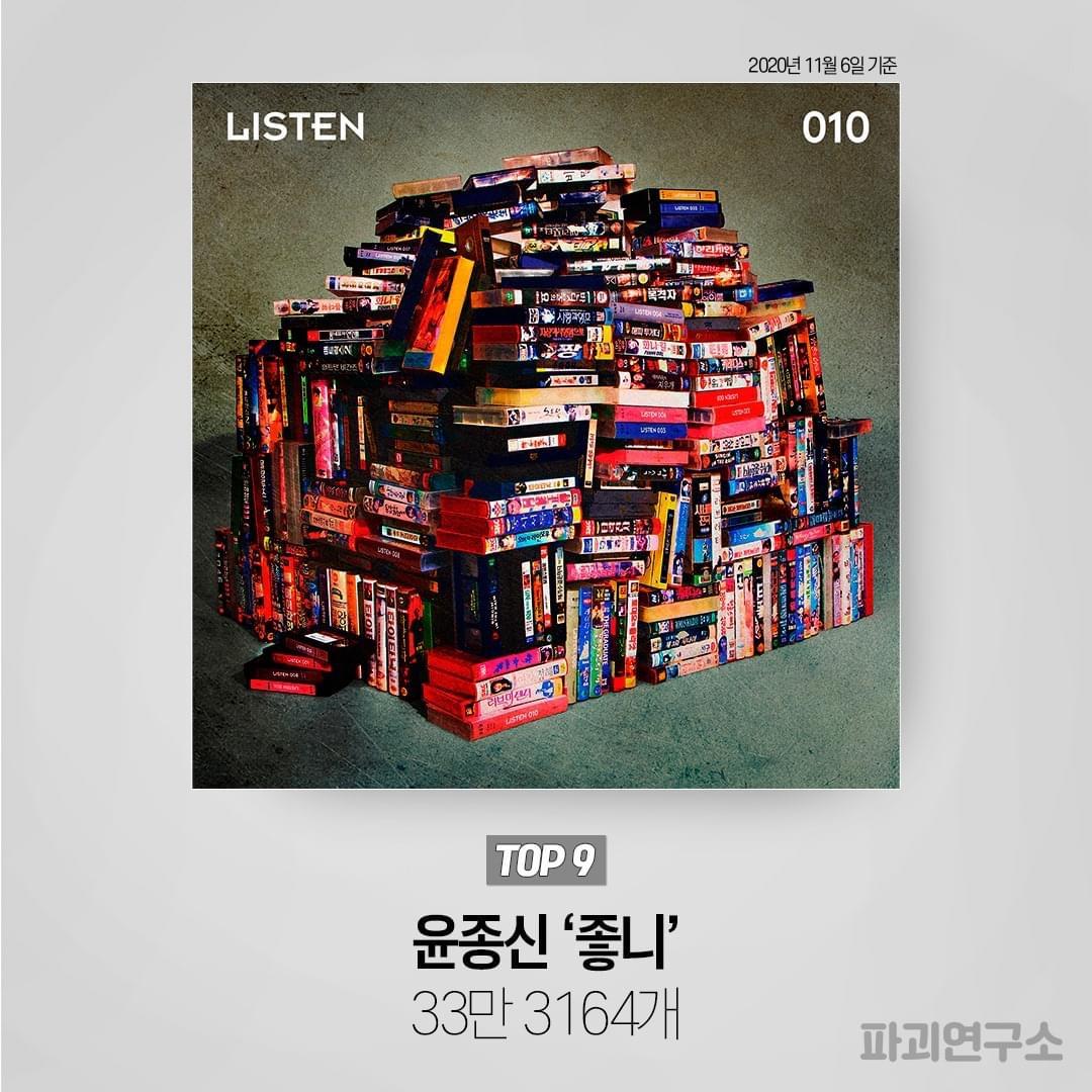 [정보/소식] 멜론 좋아요 수 10만 개 넘은 곡 TOP9 | 인스티즈