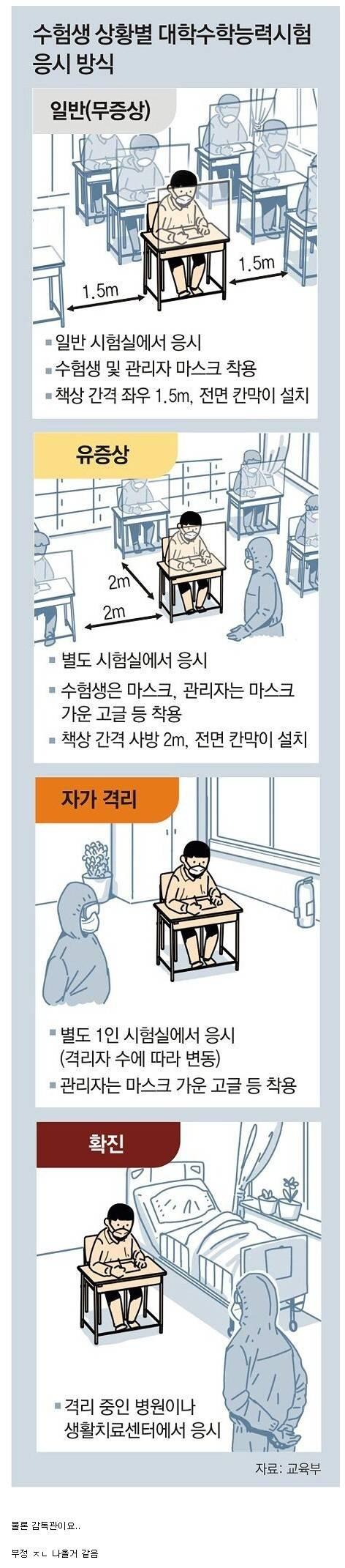 정말 한국은 수능의 나라다   인스티즈