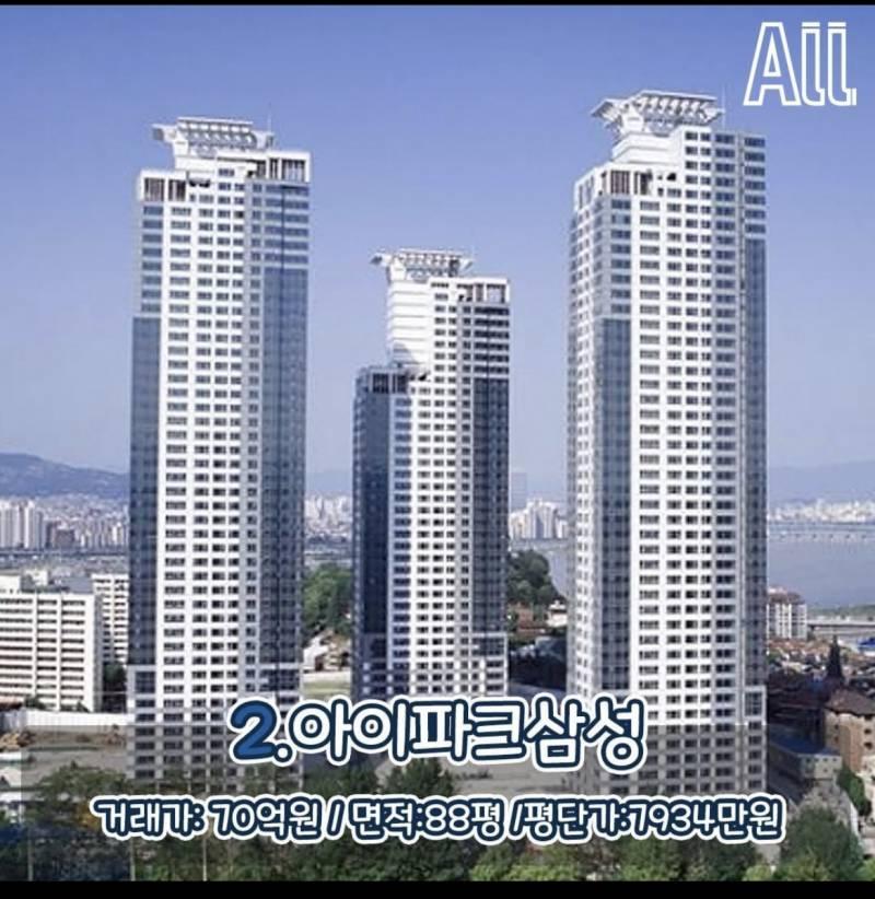 우리나라에서 가장 비싼 아파트래 | 인스티즈
