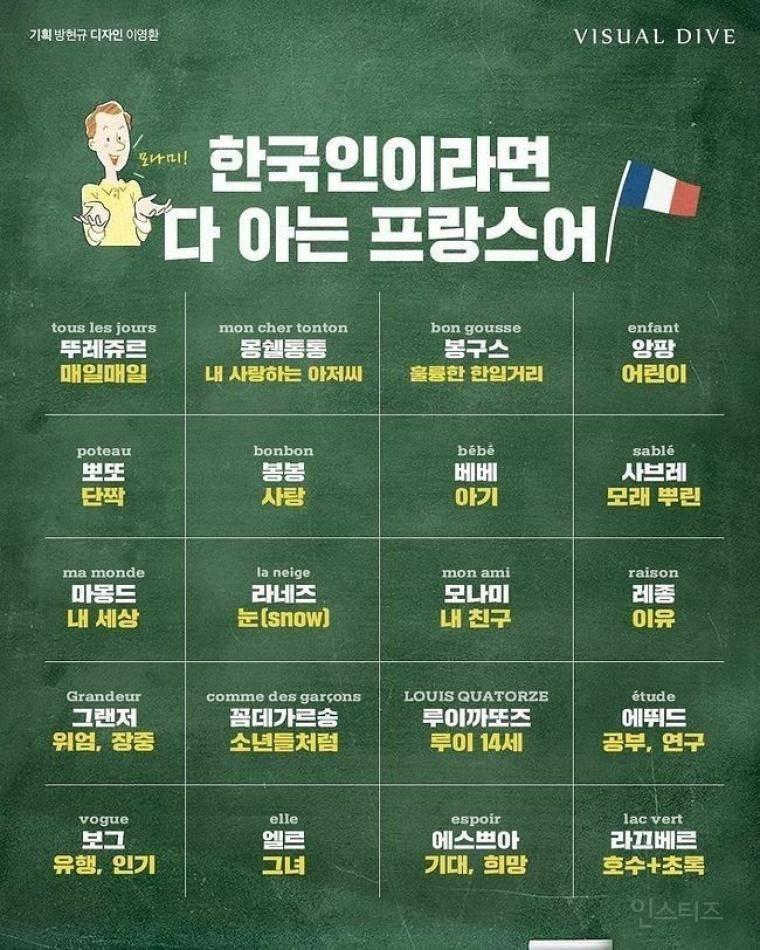 한국인이라면 한번쯤 들어봤을 프랑스어 뜻.jpg | 인스티즈