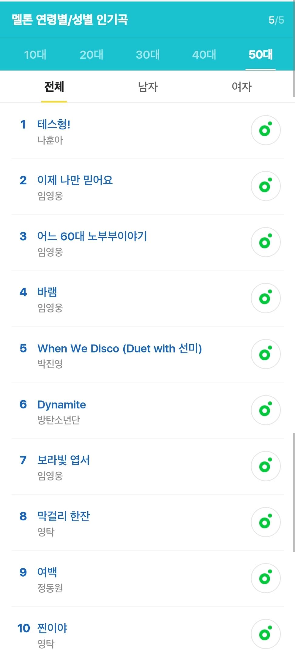 [정보/소식] 현재 멜론 연령별 인기곡 Top10 | 인스티즈