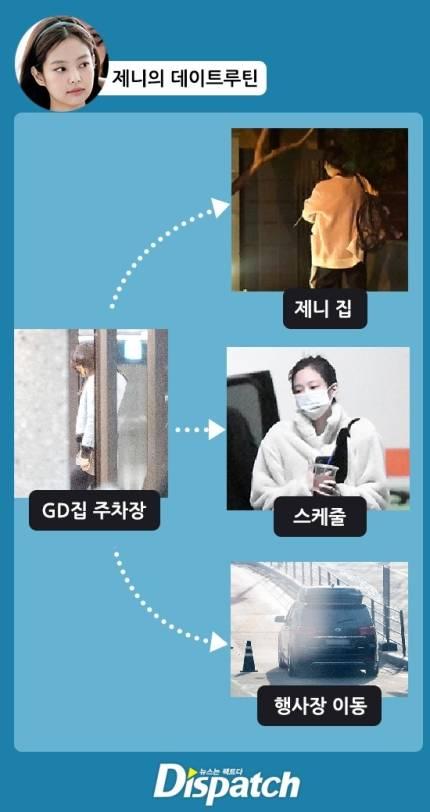 """[단독] """"나의 우상, 나의 뮤즈""""…지디♥제니, 비밀 데이트 포착   인스티즈"""
