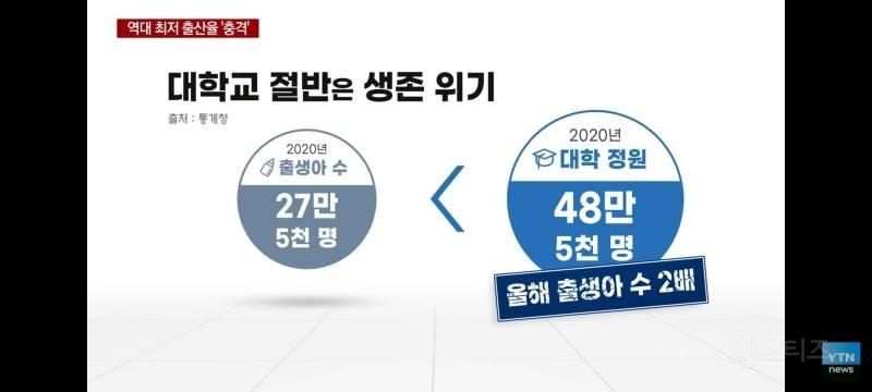 대한민국이 수십년내에 멸망할 수 있는 이유 | 인스티즈