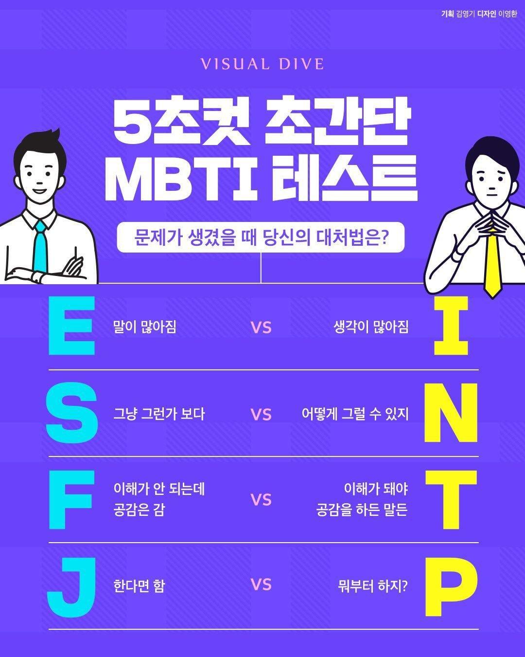 5초컷 초간단 MBTI 테스트 | 인스티즈