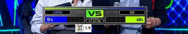 오늘자 있지 vs 스테이씨 1위 후보 점수.jpg | 인스티즈