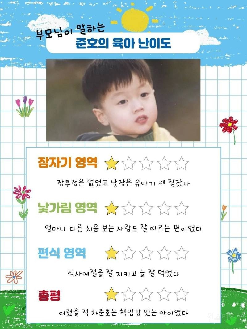 부모님피셜 찐 육아난이도 공개한 아이돌 | 인스티즈