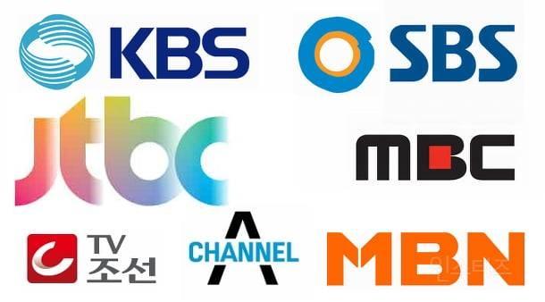 SBS, 올림픽 시청률 1위 3일 연속 싹쓸이.. KBS는 꼴찌 싹쓸이.JPG | 인스티즈