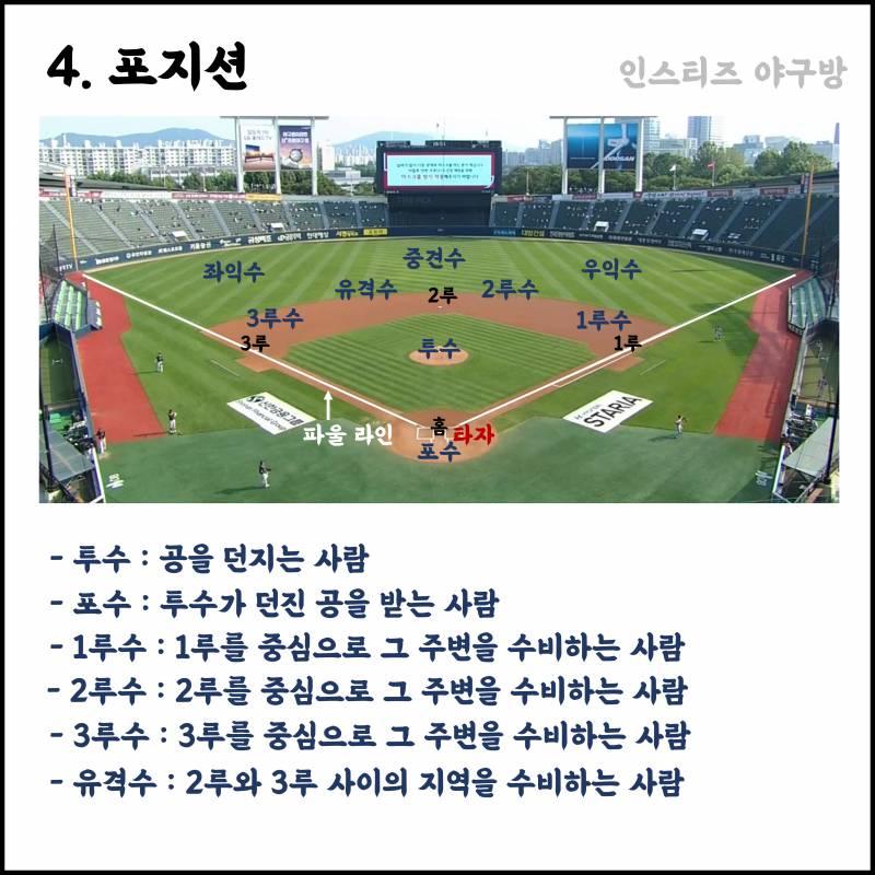 🇰🇷⚾️2020 도쿄 올림픽 뉴비를 위한 야구 룰 / 대표팀 총정리⚾️🇰🇷   인스티즈