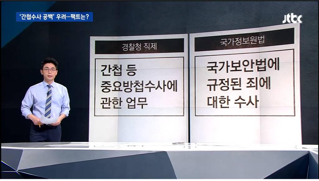 경찰보다 간첩 못잡는 국정원 ㅋㅋ | 인스티즈