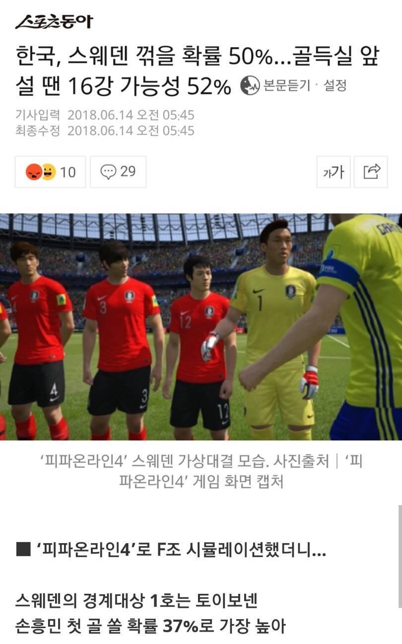 한국 스웨덴 꺾을 확률 50%... 16강 가능성 52% ㄷㄷ | 인스티즈