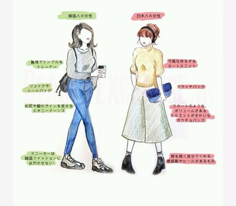 일본 여성이 그린 한국여자와 일본여자의 스타일 차이 | 인스티즈
