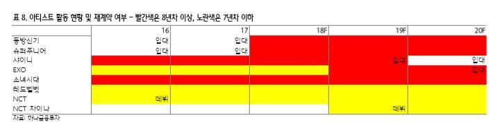 새 걸그룹 데뷔 계획이 빠진 SM.jpg | 인스티즈