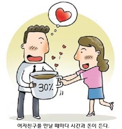 여자친구가 없는 것이 효도인 이유 | 인스티즈