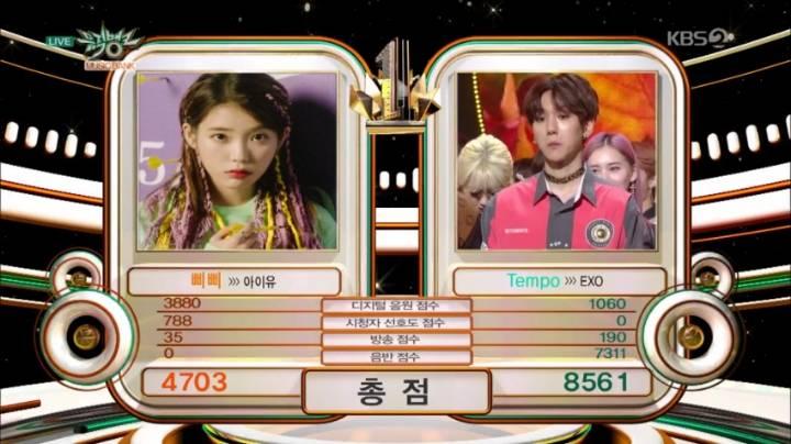 오늘자 뮤직뱅크 1위 점수표 엑소 vs 아이유 | 인스티즈