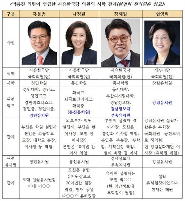 자유한국당 사립유치원에 대한 이미지 검색결과