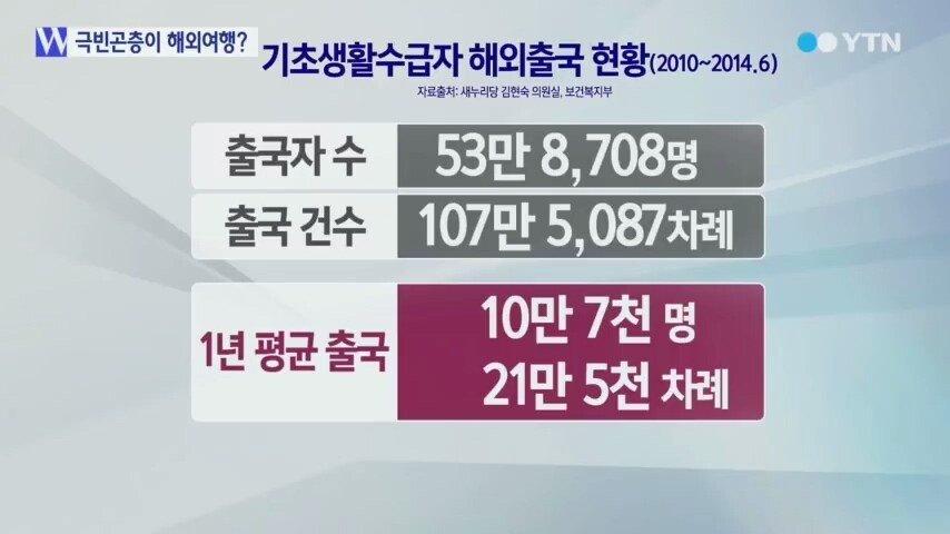 한국이 정말 잘사는 나라인 이유 | 인스티즈