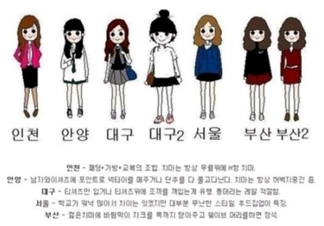 지역별 여학생 교복 스타일 | 인스티즈