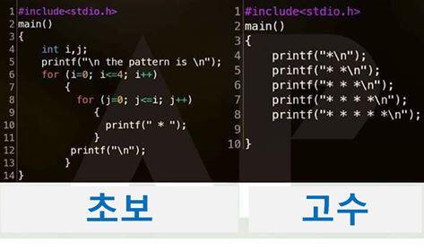 코딩 수준의 기준.jpg | 인스티즈