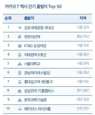 카카오택시 인기 출발지 Top10......jpg | 인스티즈