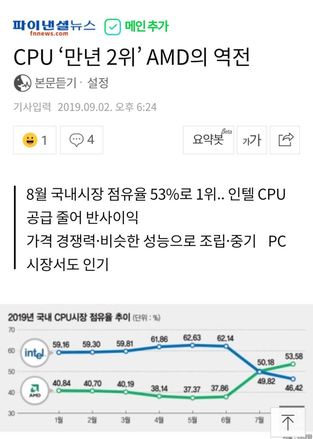 2019 국내 cpu 시장 점유율.jpg | 인스티즈