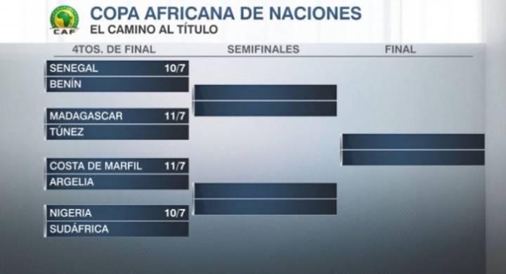 아프리카 네이션스컵 8강 대진 | 인스티즈
