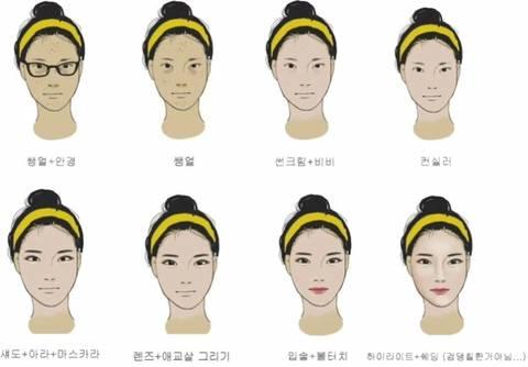 흔한 여자 화장 과정.jpg | 인스티즈