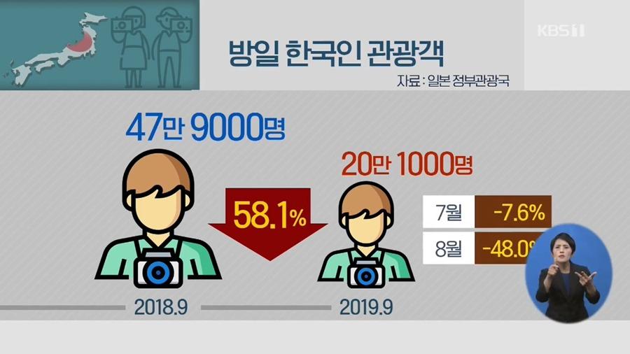 """일본 한국인 관광객 급감, 아베""""한국 대화하자""""   인스티즈"""
