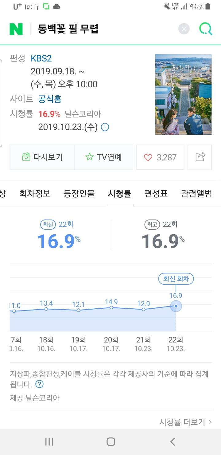 간만에 공중파에서 나온 역대급 드라마.jpg | 인스티즈