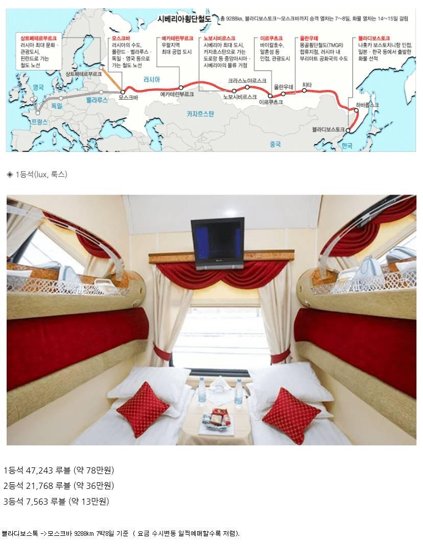 시베리아 횡단열차 제일 비싸고 좋은 객실   인스티즈