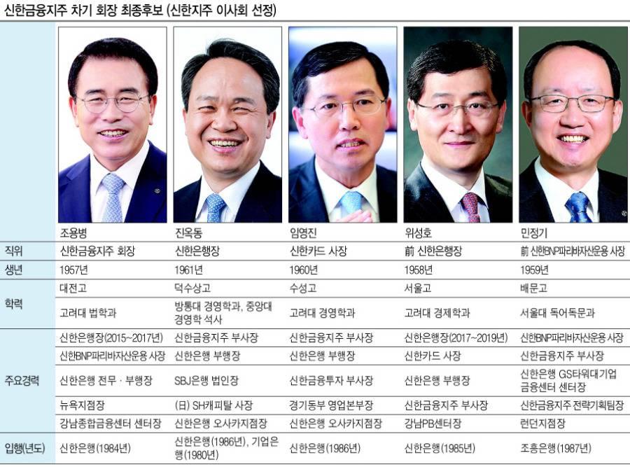 신한금융지주 회장 후보 5인 | 인스티즈