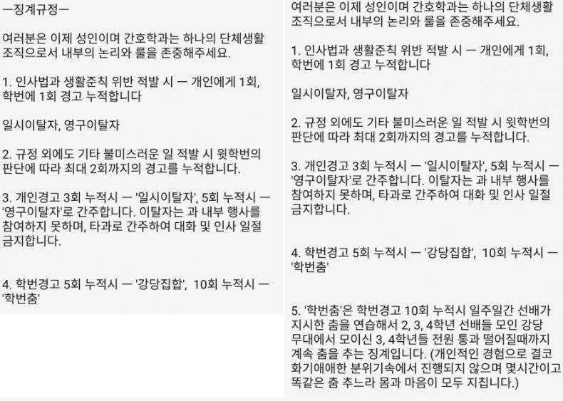2020년 대한민국 간호대학 | 인스티즈