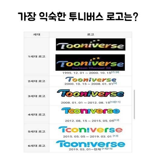 투니버스 1~6세대 로고.jpg | 인스티즈