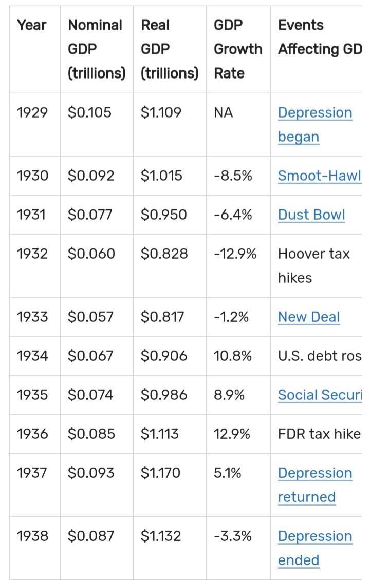 미국 대공황때 무료급식 수준 ㅠㅠ | 인스티즈