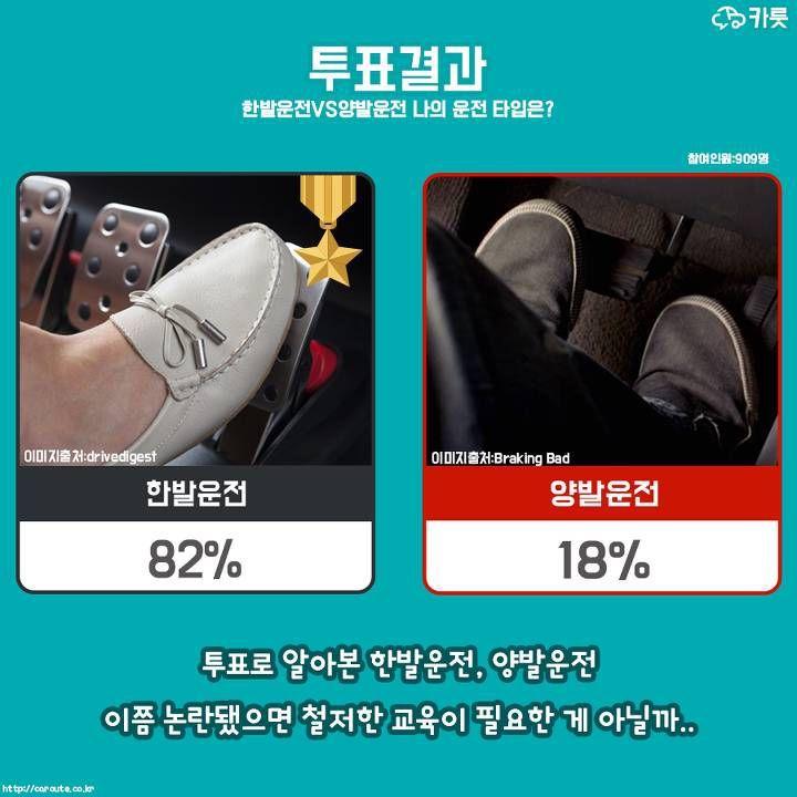 한발운전 vs 양발운전   인스티즈