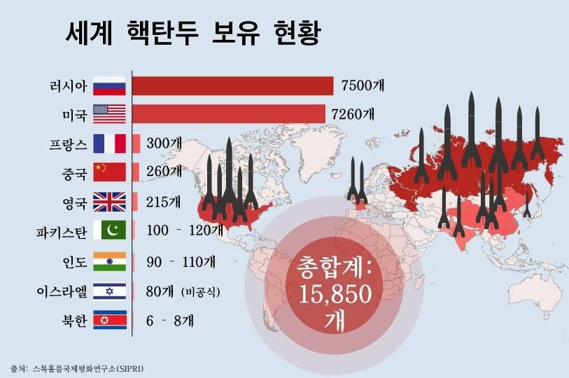 인접국한테 갑질하는 중국이 유일하게 안건드리는 국가   인스티즈