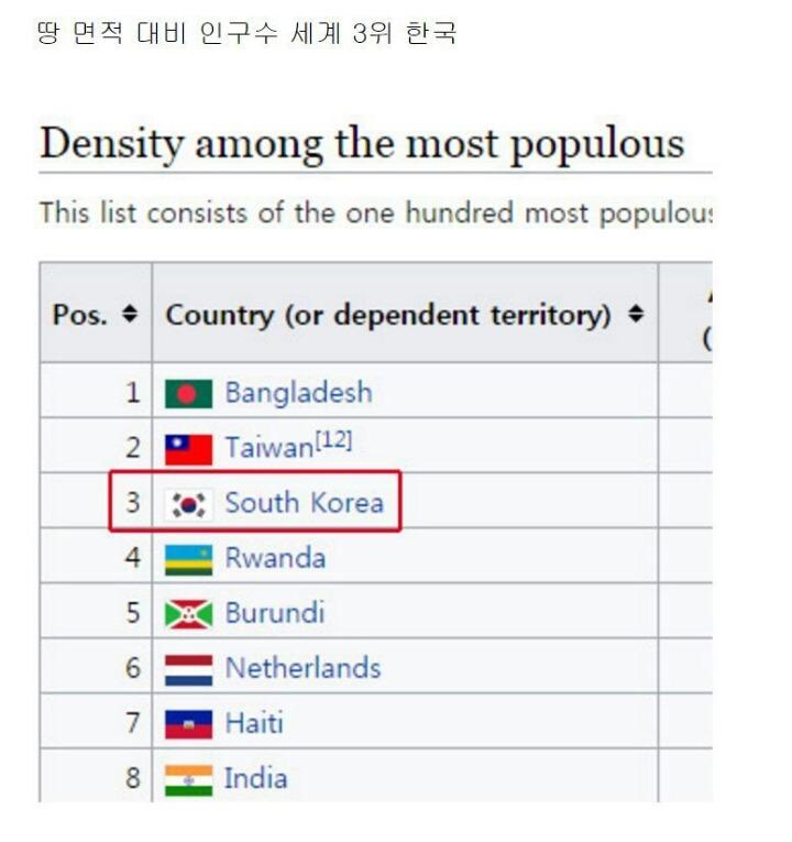 우리나라 인구수 팩폭   인스티즈